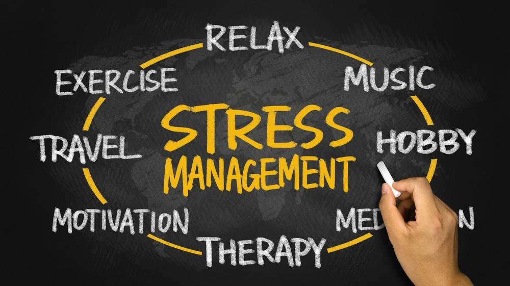 Stress management pictograph