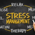 Stress management pictograph